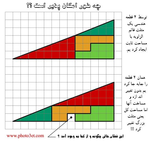 هندسه ناممکن